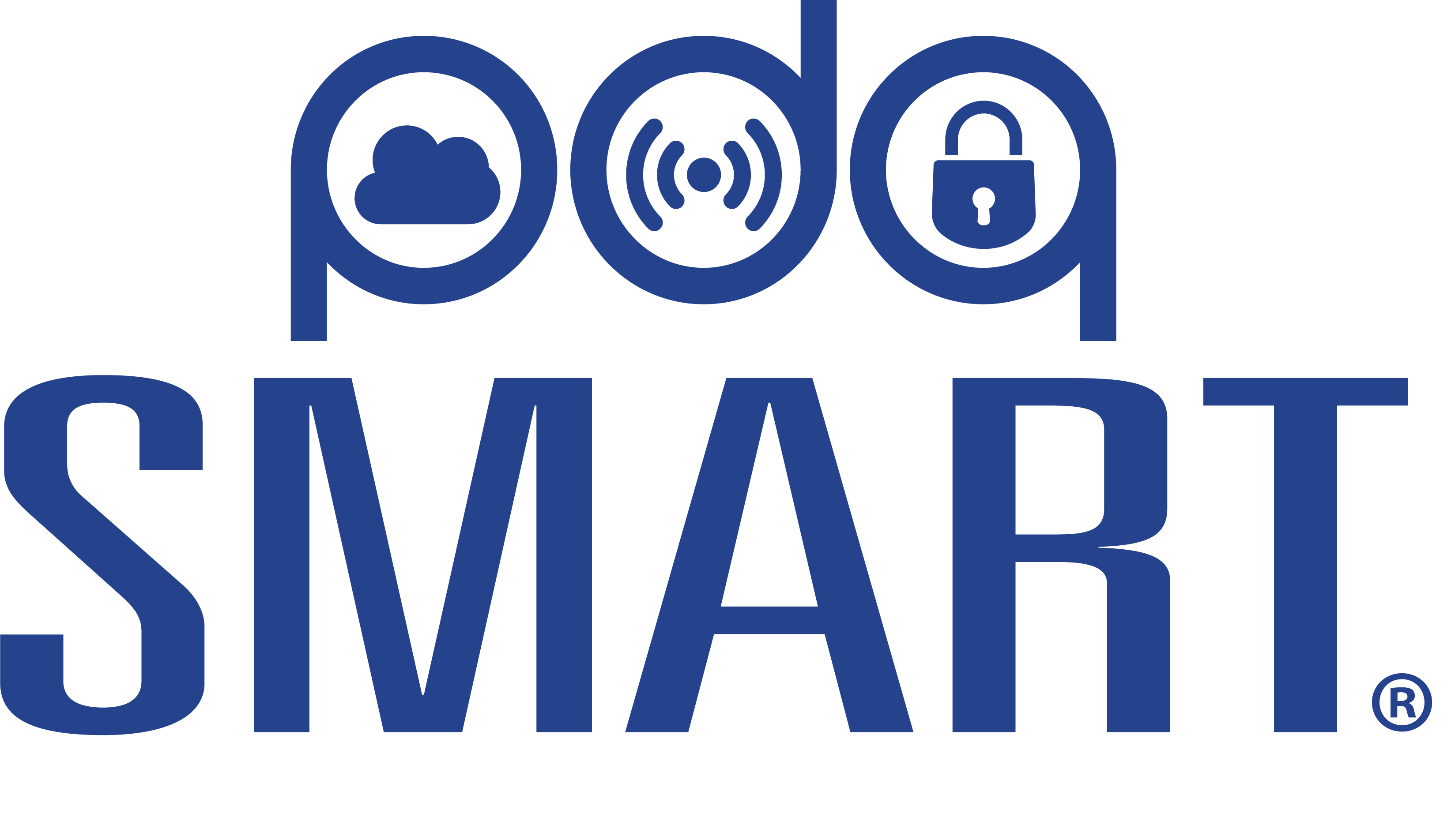 pdqSMART Trademark